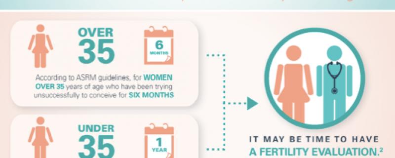 RESOLVE Provides Community to Couples Seeking Fertility Options